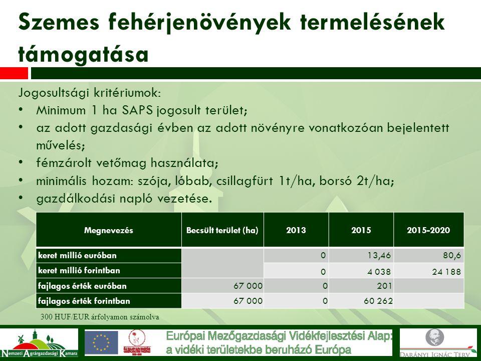 Jogosultsági kritériumok: Minimum 1 ha SAPS jogosult terület; az adott gazdasági évben az adott növényre vonatkozóan bejelentett művelés; fémzárolt ve