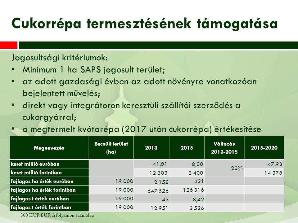 Jogosultsági kritériumok: Minimum 1 ha SAPS jogosult terület; az adott gazdasági évben az adott növényre vonatkozóan bejelentett művelés; direkt vagy