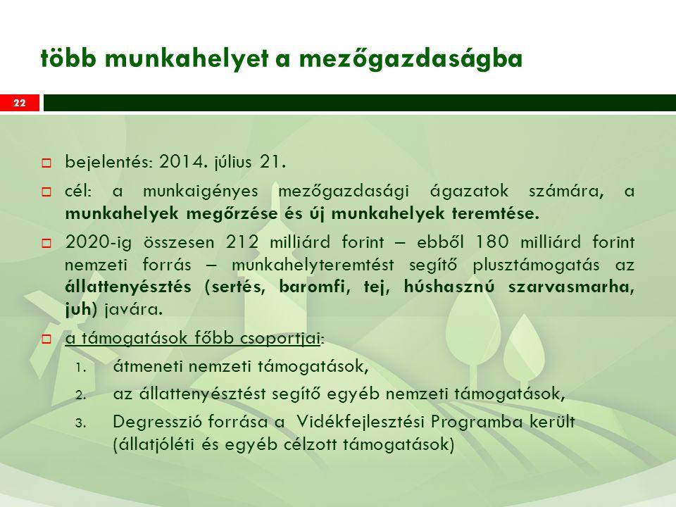 több munkahelyet a mezőgazdaságba  bejelentés: 2014. július 21.  cél: a munkaigényes mezőgazdasági ágazatok számára, a munkahelyek megőrzése és új m