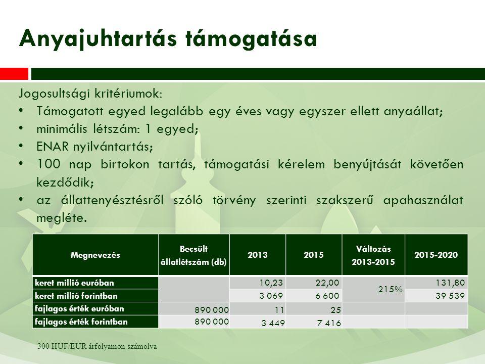 Jogosultsági kritériumok: Támogatott egyed legalább egy éves vagy egyszer ellett anyaállat; minimális létszám: 1 egyed; ENAR nyilvántartás; 100 nap bi