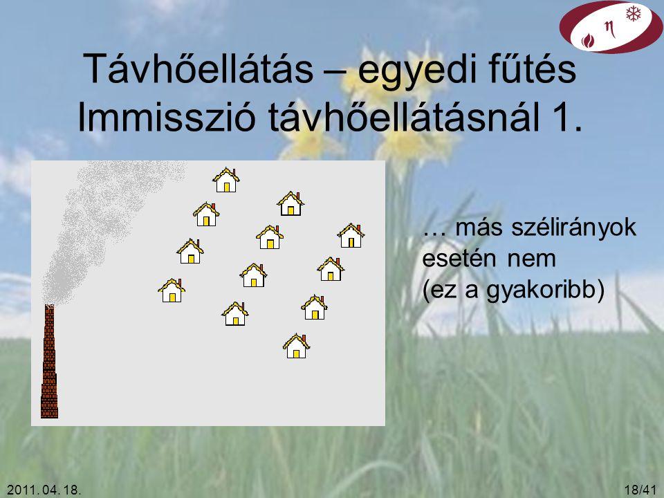 2011. 04. 18.17/41 Távhőellátás – egyedi fűtés Immisszió távhőellátásnál 1.