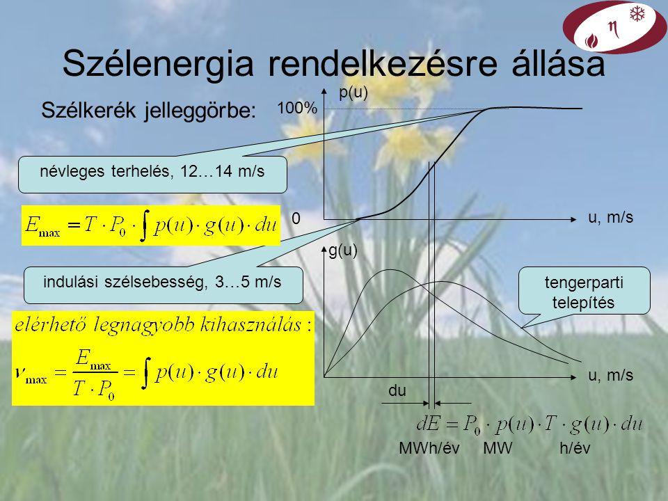 21/35 Kulcsi szélerőmű Teljesítmény adatok: Indítási szélsebesség: 0 kW 2,5 m/s (9 km/h) 50% terhelés 300 kW 8 m/s (28,8 km/h) Névleges teljesítmény: 600 kW12 m/s (43,2 km/h) Biztonsági leállás: 0 kW25 m/s (90 km/h) Magyarországon az átlagos szélsebesség: 10-15 m magasságban:3-3,5 m/s 63 m magasságban:4-5 m/s Beruházási költség: 180 mFt (300 eFt/kW) ebből GM32,5 MFt támogatás, KvM65 MFt támogatás, melynek fele vissza térítendő