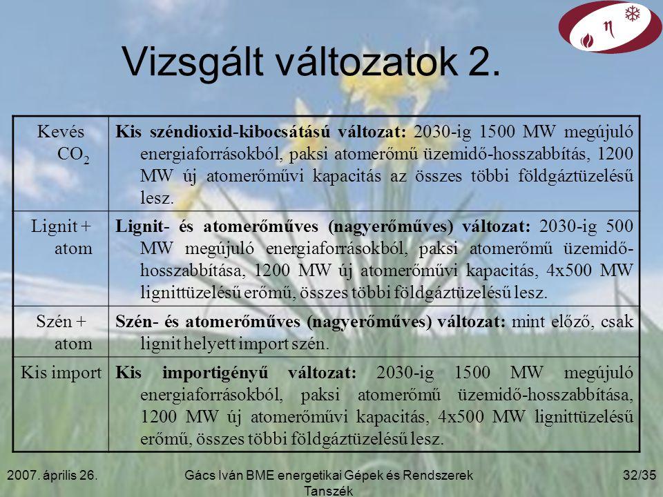 2007. április 26.Gács Iván BME energetikai Gépek és Rendszerek Tanszék 31/35 Vizsgált változatok 1.
