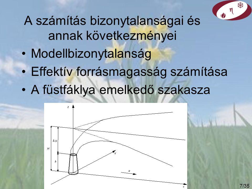 6/35 Számított immisszió (z = 15 m) s/u [m/s]