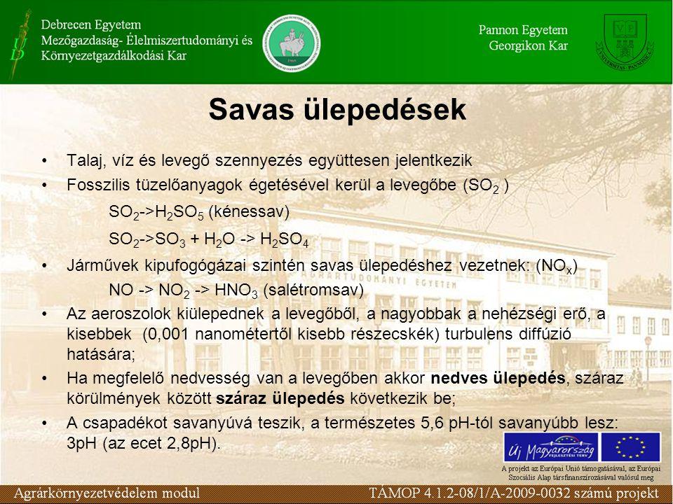 Savas ülepedések Talaj, víz és levegő szennyezés együttesen jelentkezik Fosszilis tüzelőanyagok égetésével kerül a levegőbe (SO 2 ) SO 2 ->H 2 SO 5 (kénessav) SO 2 ->SO 3 + H 2 O -> H 2 SO 4 Járművek kipufogógázai szintén savas ülepedéshez vezetnek: (NO x ) NO -> NO 2 -> HNO 3 (salétromsav) Az aeroszolok kiülepednek a levegőből, a nagyobbak a nehézségi erő, a kisebbek (0,001 nanométertől kisebb részecskék) turbulens diffúzió hatására; Ha megfelelő nedvesség van a levegőben akkor nedves ülepedés, száraz körülmények között száraz ülepedés következik be; A csapadékot savanyúvá teszik, a természetes 5,6 pH-tól savanyúbb lesz: 3pH (az ecet 2,8pH).