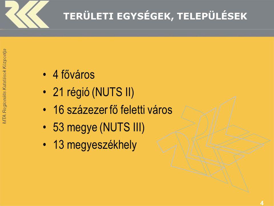 MTA Regionális Kutatások Központja 4 TERÜLETI EGYSÉGEK, TELEPÜLÉSEK 4 főváros 21 régió (NUTS II) 16 százezer fő feletti város 53 megye (NUTS III) 13 megyeszékhely