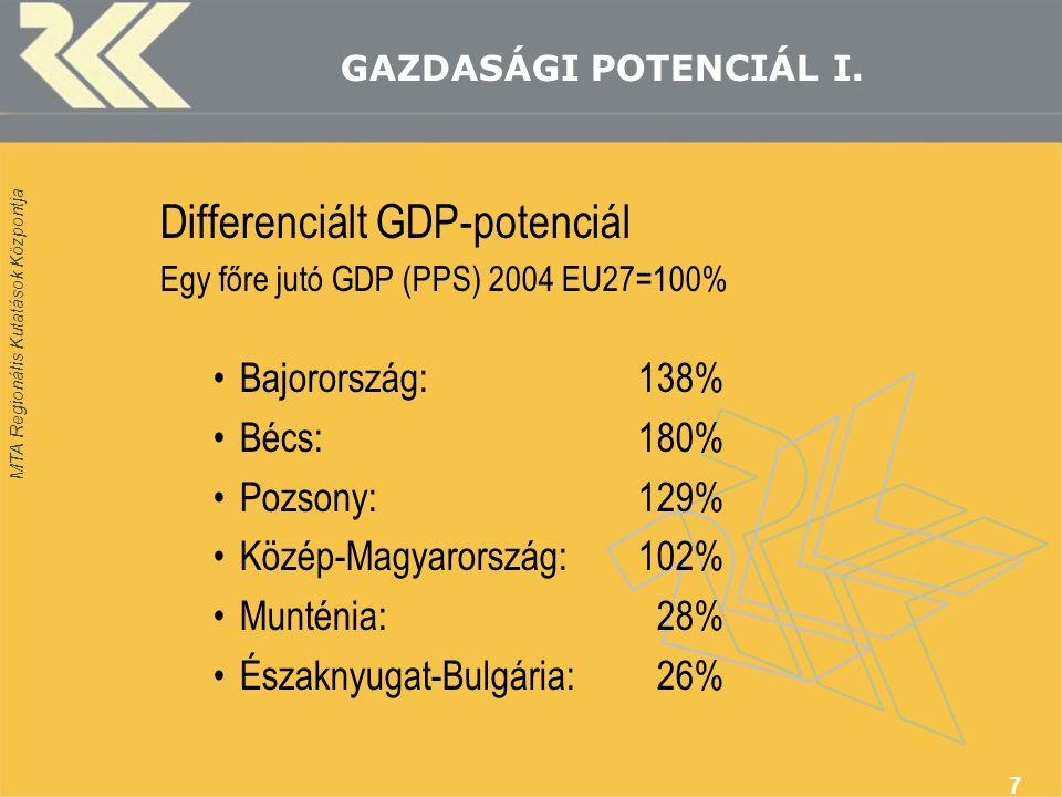 MTA Regionális Kutatások Központja 7 GAZDASÁGI POTENCIÁL I. Differenciált GDP-potenciál Egy főre jutó GDP (PPS) 2004 EU27=100% Bajorország:138% Bécs:1