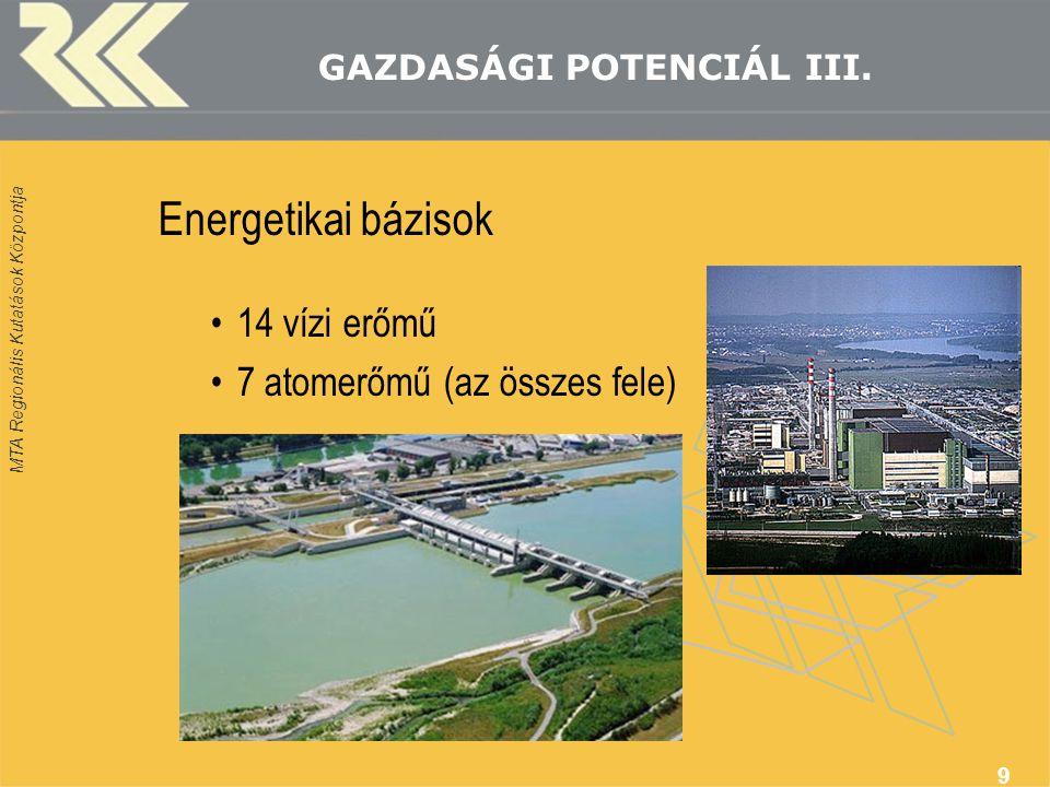 MTA Regionális Kutatások Központja 9 GAZDASÁGI POTENCIÁL III. Energetikai bázisok 14 vízi erőmű 7 atomerőmű (az összes fele)