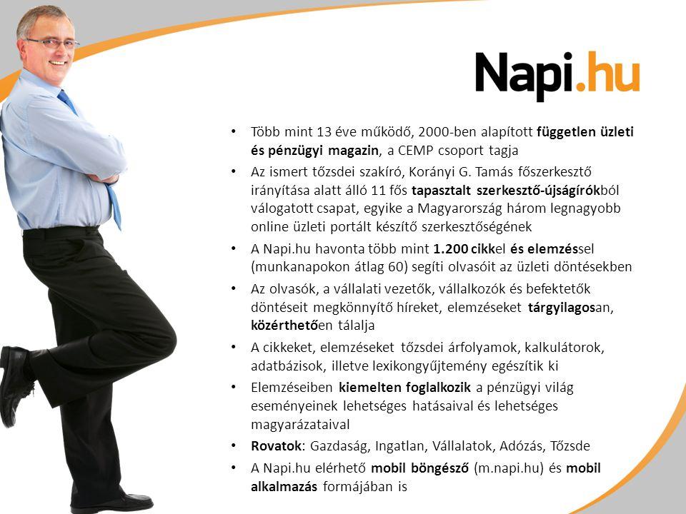 Több mint 13 éve működő, 2000-ben alapított független üzleti és pénzügyi magazin, a CEMP csoport tagja Az ismert tőzsdei szakíró, Korányi G.