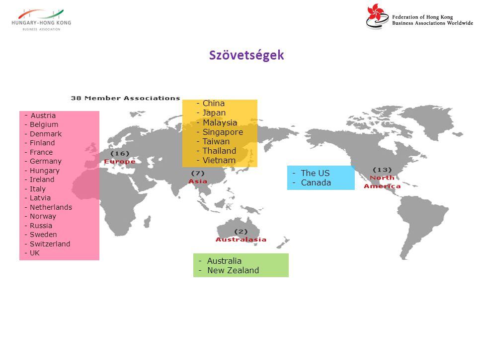 Szövetségek -The US -Canada - Austria - Belgium - Denmark - Finland - France - Germany - Hungary - Ireland - Italy - Latvia - Netherlands - Norway - R