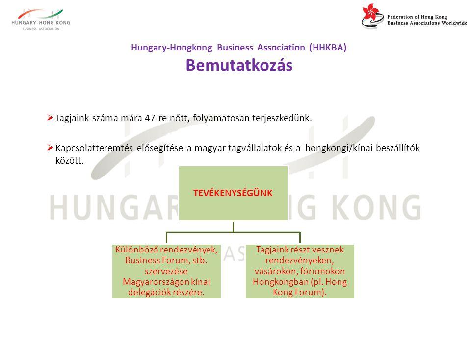  Tagjaink száma mára 47-re nőtt, folyamatosan terjeszkedünk.  Kapcsolatteremtés elősegítése a magyar tagvállalatok és a hongkongi/kínai beszállítók