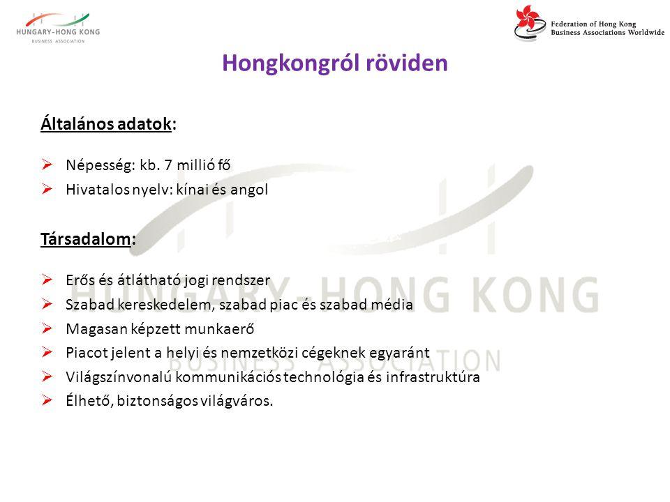 Hongkongról röviden Általános adatok:  Népesség: kb.