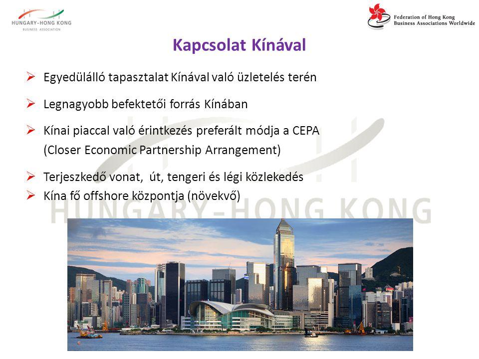 Kapcsolat Kínával  Egyedülálló tapasztalat Kínával való üzletelés terén  Legnagyobb befektetői forrás Kínában  Kínai piaccal való érintkezés preferált módja a CEPA (Closer Economic Partnership Arrangement)  Terjeszkedő vonat, út, tengeri és légi közlekedés  Kína fő offshore központja (növekvő)