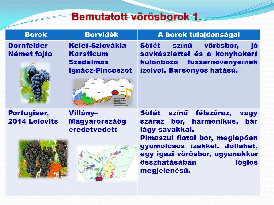 Bemutatott vörösborok 1. BorokBorvidékA borok tulajdonságai Dornfelder Német fajta Kelet-Szlovákia Karsticum Szádalmás Ignácz-Pincészet Sötét színű vö
