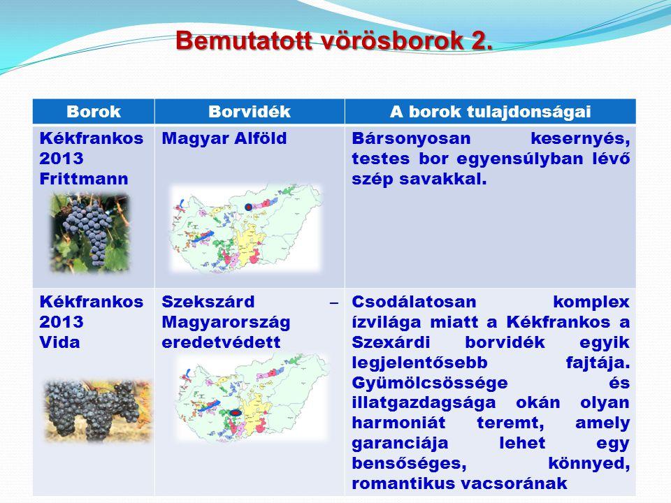 Bemutatott vörösborok 2. BorokBorvidékA borok tulajdonságai Kékfrankos 2013 Frittmann Magyar AlföldBársonyosan kesernyés, testes bor egyensúlyban lévő