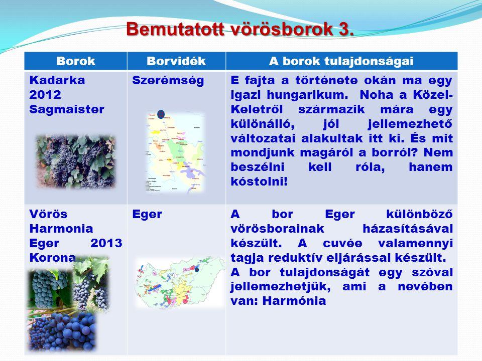 Bemutatott vörösborok 3. BorokBorvidékA borok tulajdonságai Kadarka 2012 Sagmaister SzerémségE fajta a története okán ma egy igazi hungarikum. Noha a