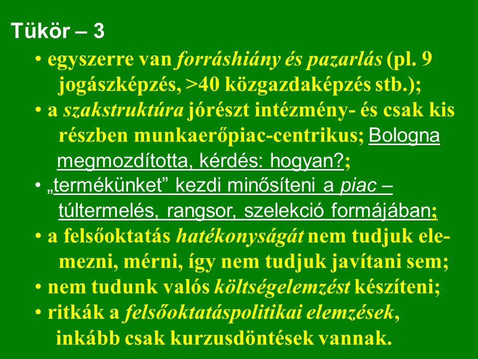 11 Tükör – 4 az oktatás ismeret- és alig készségcentrikus; gyakran gyenge a szervezési, jogi, gazdasági, kommunikációs, vezetési, nyelvi felkészítés; a felsőfokú szakképzés alig integrálódott a felsőoktatás rendszerébe; nem alakult ki a tömegoktatáshoz (a gyen- gébb hallgatói anyaghoz is igazodó) peda- gógiai-módszertani oktatáskultúra; de nem elég szervezett az elitképzés rendszere sem (jók a doktori iskolák, de belterjesek); nincs hallgatói tanácsadási rendszer; nincs pályakövetés és ebből következtetés.