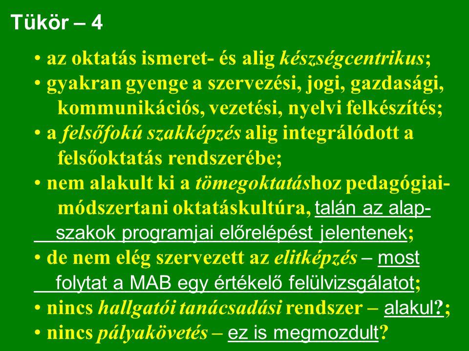 Tükör – 4 az oktatás ismeret- és alig készségcentrikus; gyakran gyenge a szervezési, jogi, gazdasági, kommunikációs, vezetési, nyelvi felkészítés; a f
