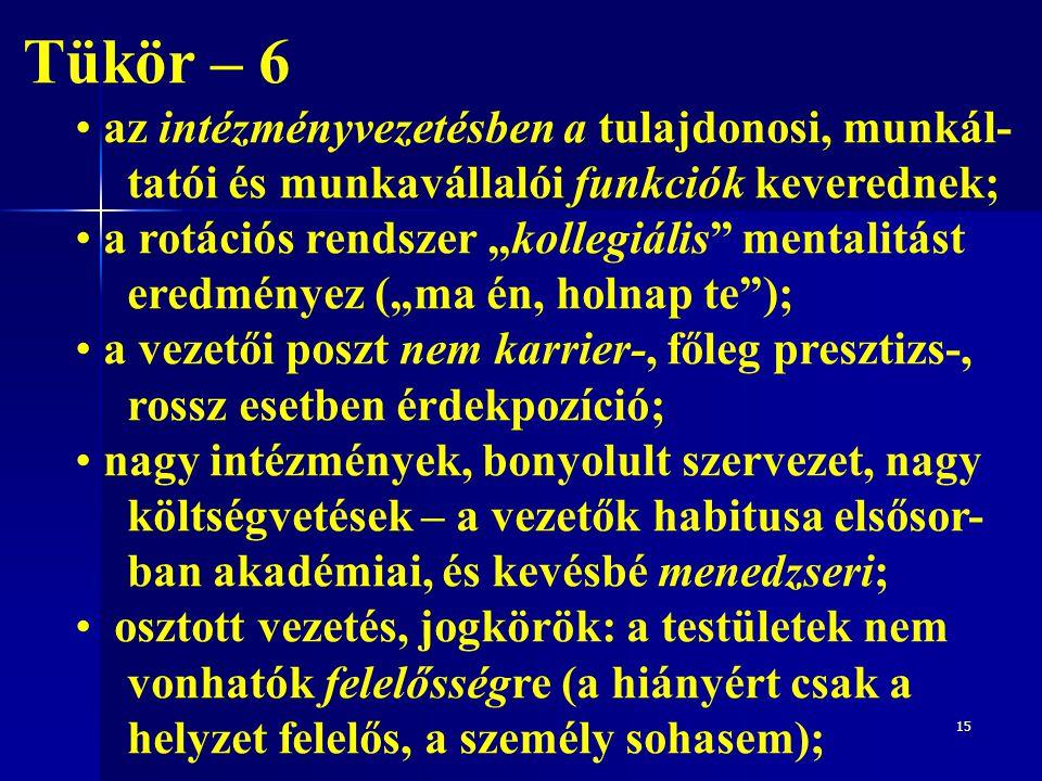 """15 Tükör – 6 az intézményvezetésben a tulajdonosi, munkál- tatói és munkavállalói funkciók keverednek; a rotációs rendszer """"kollegiális"""" mentalitást e"""