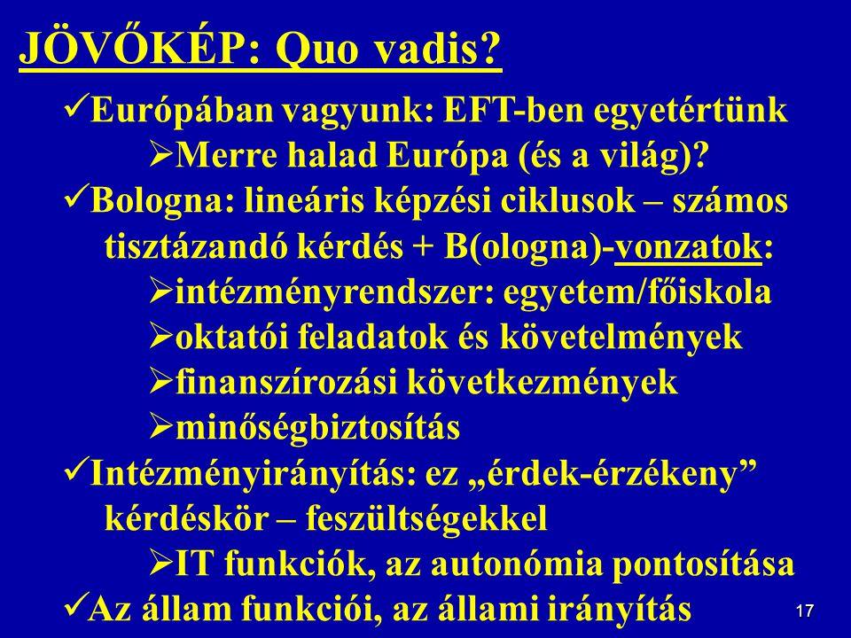 18 JÖVŐKÉP: Quo vadis.Európában vagyunk: EFT-ben egyetértünk  Merre halad Európa (és a világ).