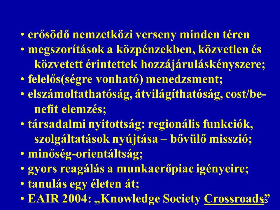 23 erősödő nemzetközi verseny minden téren megszorítások a közpénzekben, közvetlen és közvetett érintettek hozzájáruláskényszere; felelős(ségre vonhat