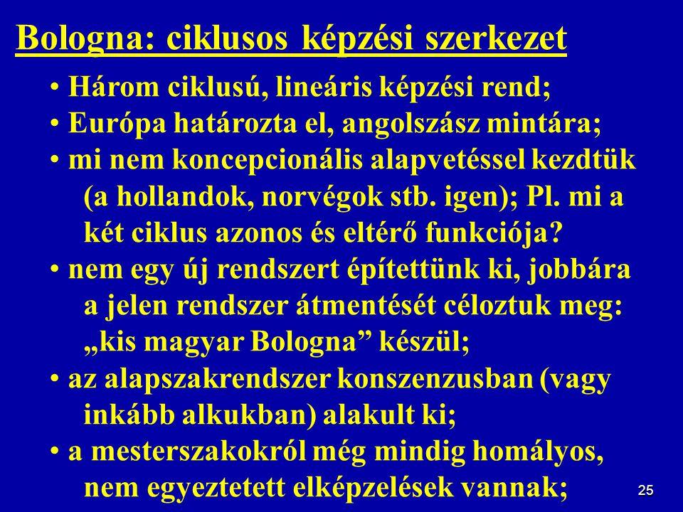 25 Bologna: ciklusos képzési szerkezet Három ciklusú, lineáris képzési rend; Európa határozta el, angolszász mintára; mi nem koncepcionális alapvetéss