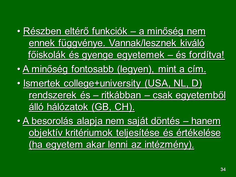35 Bologna-vonzatok – 2: oktatók mire fel a munkakör és cím különválasztása.