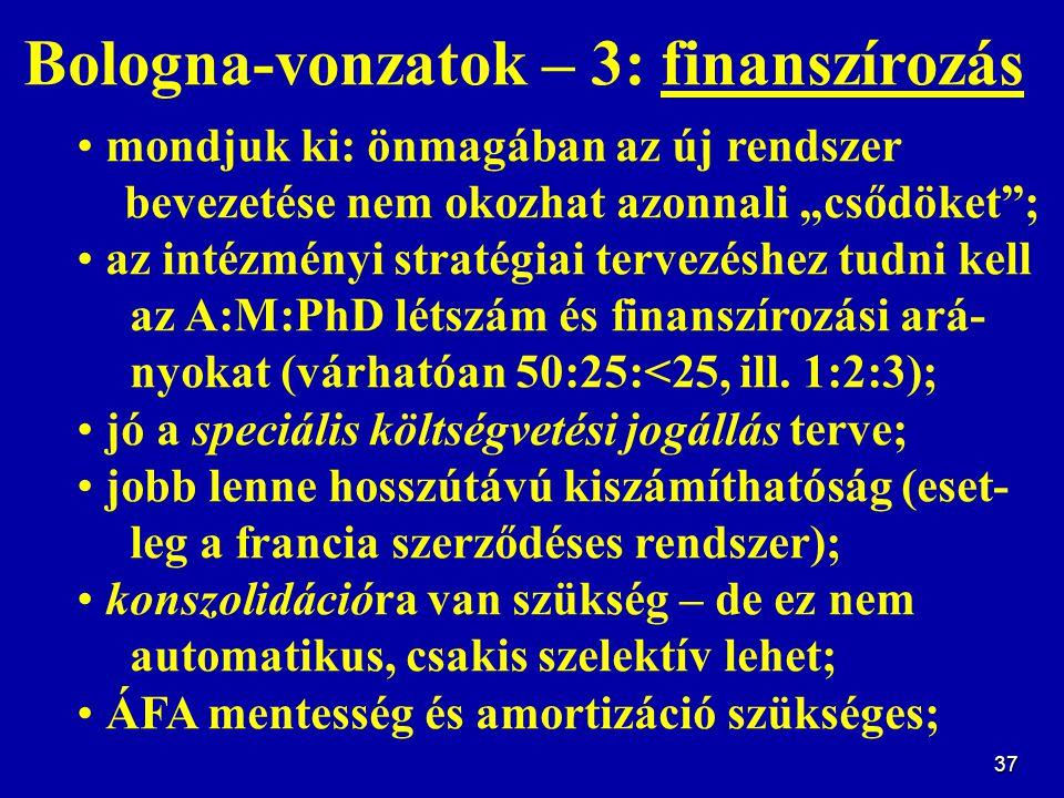 """37 Bologna-vonzatok – 3: finanszírozás mondjuk ki: önmagában az új rendszer bevezetése nem okozhat azonnali """"csődöket""""; az intézményi stratégiai terve"""