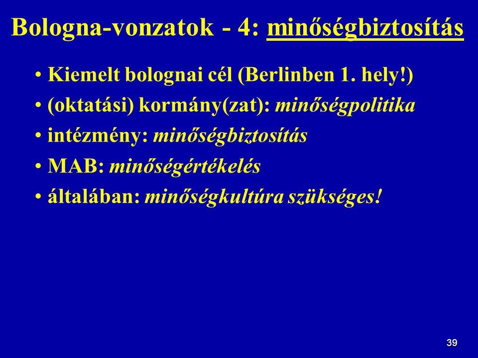 39 Bologna-vonzatok - 4: minőségbiztosítás Kiemelt bolognai cél (Berlinben 1. hely!) (oktatási) kormány(zat): minőségpolitika intézmény: minőségbiztos