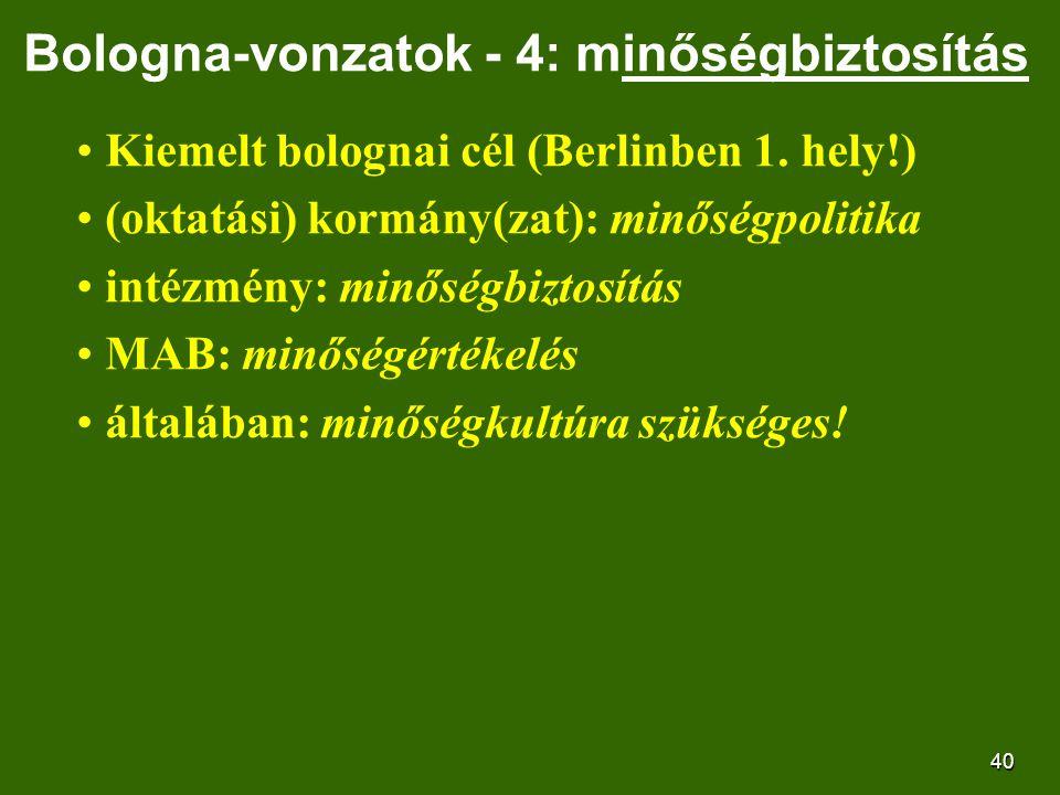 40 Bologna-vonzatok - 4: minőségbiztosítás Kiemelt bolognai cél (Berlinben 1. hely!) (oktatási) kormány(zat): minőségpolitika intézmény: minőségbiztos