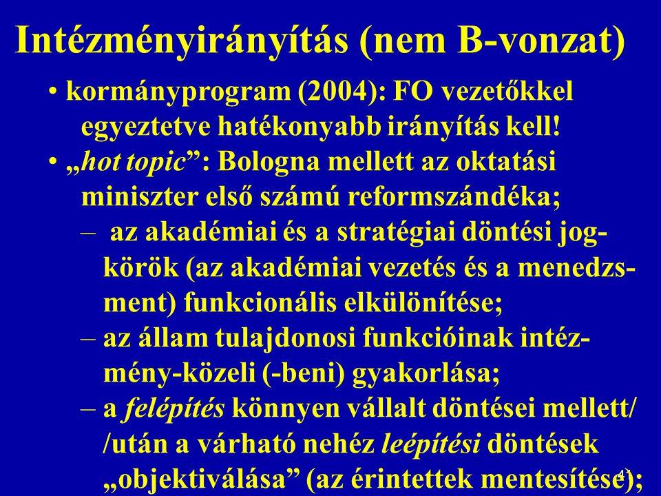 """41 Intézményirányítás (nem B-vonzat) kormányprogram (2004): FO vezetőkkel egyeztetve hatékonyabb irányítás kell! """"hot topic"""": Bologna mellett az oktat"""