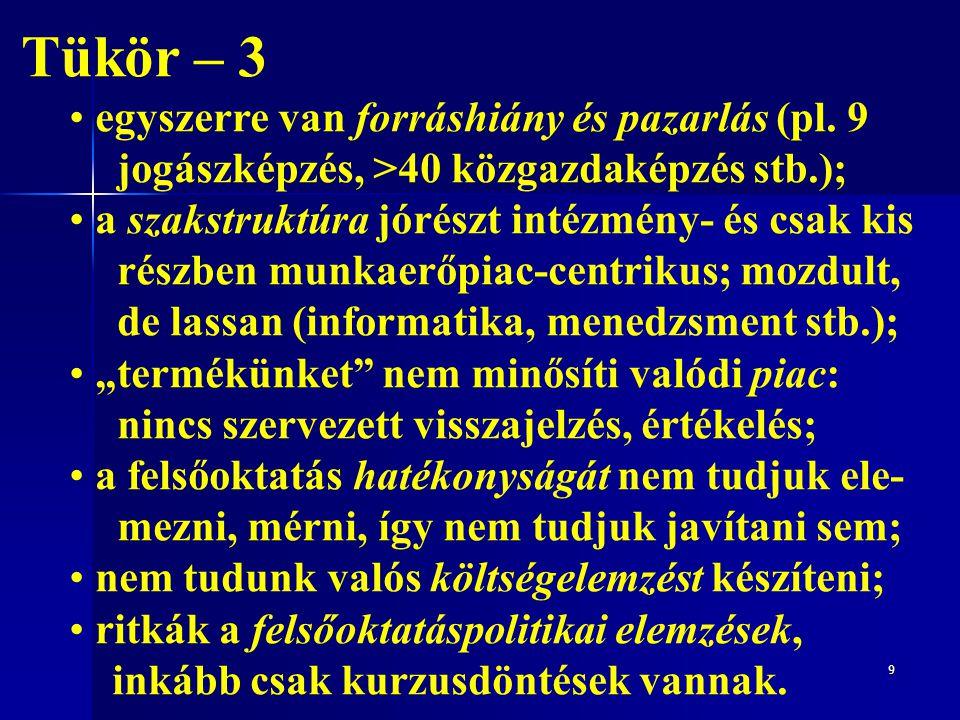 9 Tükör – 3 egyszerre van forráshiány és pazarlás (pl. 9 jogászképzés, >40 közgazdaképzés stb.); a szakstruktúra jórészt intézmény- és csak kis részbe