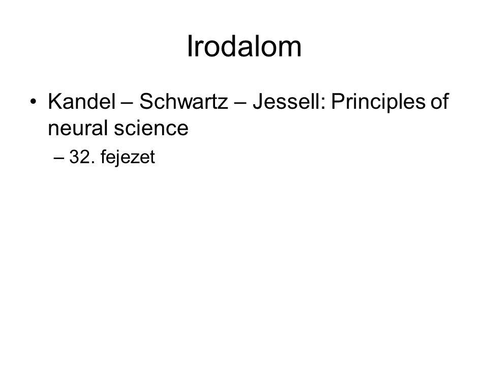 Irodalom Kandel – Schwartz – Jessell: Principles of neural science –32. fejezet
