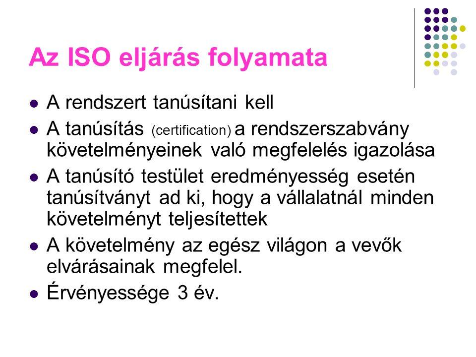 Az ISO eljárás folyamata A rendszert tanúsítani kell A tanúsítás (certification) a rendszerszabvány követelményeinek való megfelelés igazolása A tanús