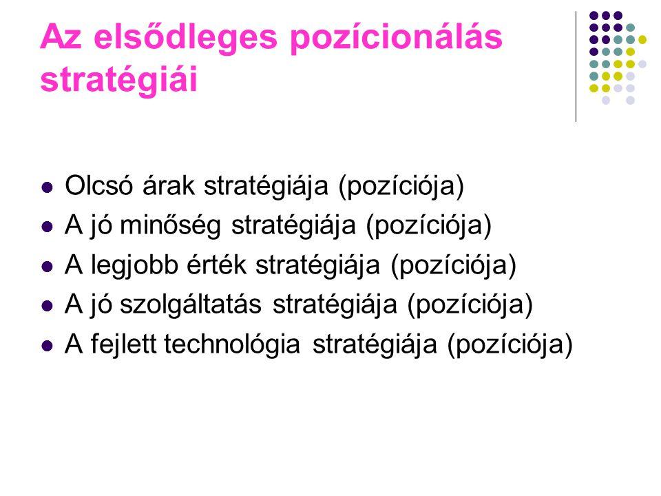 Az elsődleges pozícionálás stratégiái Olcsó árak stratégiája (pozíciója) A jó minőség stratégiája (pozíciója) A legjobb érték stratégiája (pozíciója)
