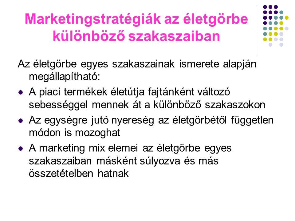Marketingstratégiák az életgörbe különböző szakaszaiban Az életgörbe egyes szakaszainak ismerete alapján megállapítható: A piaci termékek életútja faj