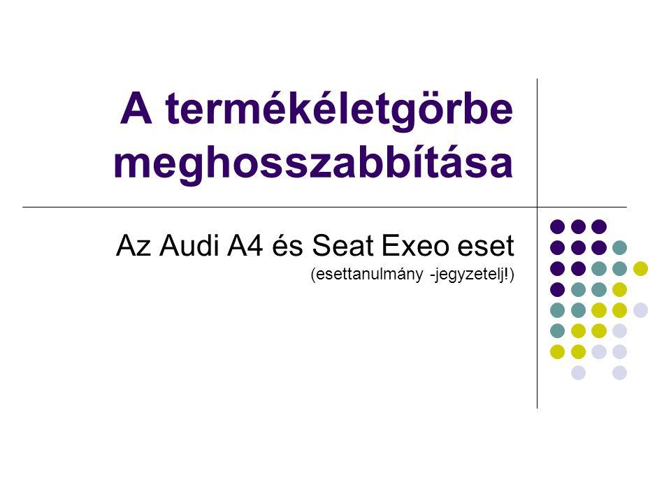 A termékéletgörbe meghosszabbítása Az Audi A4 és Seat Exeo eset (esettanulmány -jegyzetelj!)