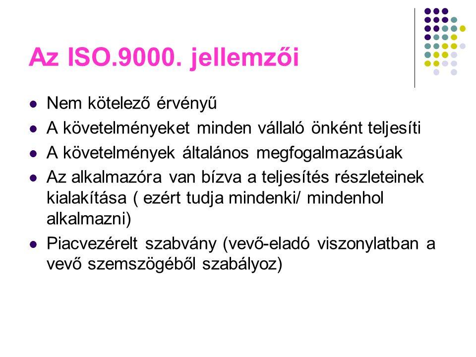 Az ISO.9000. jellemzői Nem kötelező érvényű A követelményeket minden vállaló önként teljesíti A követelmények általános megfogalmazásúak Az alkalmazór
