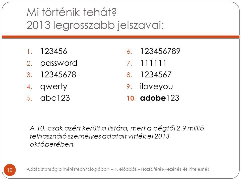 Mi történik tehát? 2013 legrosszabb jelszavai: 10 1. 123456 2. password 3. 12345678 4. qwerty 5. abc123 6. 123456789 7. 111111 8. 1234567 9. iloveyou