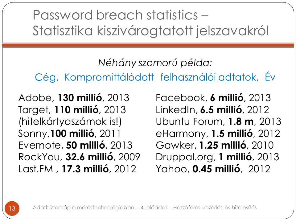 Password breach statistics – Statisztika kiszivárogtatott jelszavakról 13 Néhány szomorú példa: Cég, Kompromittálódott felhasználói adtatok, Év Adatbi