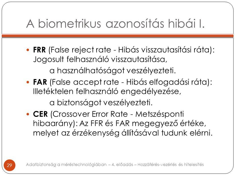 A biometrikus azonosítás hibái I. 29 FRR (False reject rate - Hibás visszautasítási ráta): Jogosult felhasználó visszautasítása, a használhatóságot ve