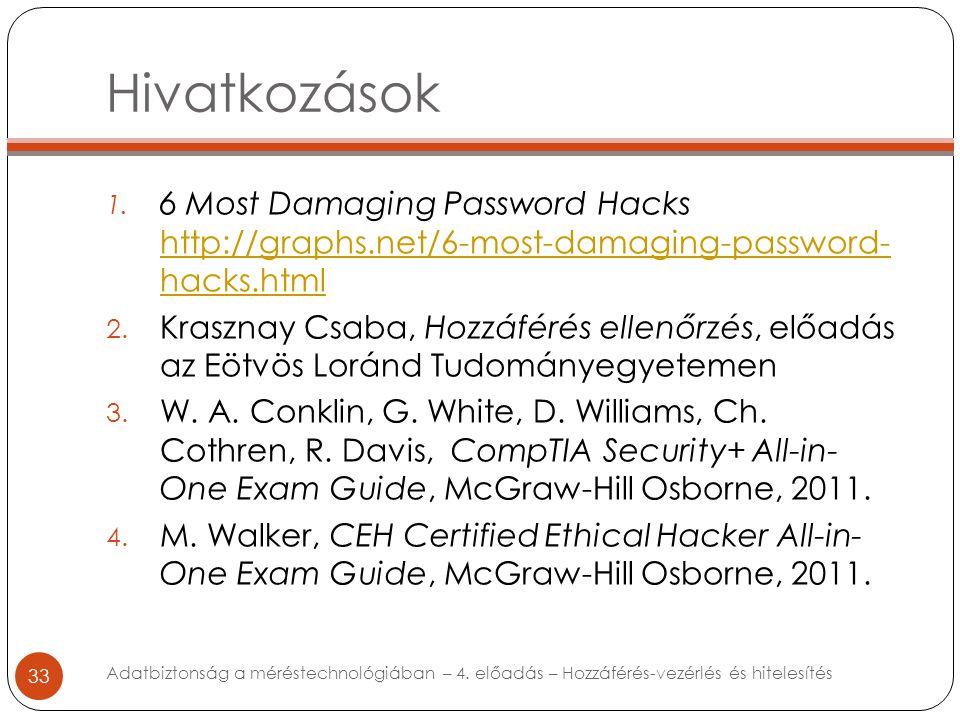Hivatkozások 33 1. 6 Most Damaging Password Hacks http://graphs.net/6-most-damaging-password- hacks.html http://graphs.net/6-most-damaging-password- h