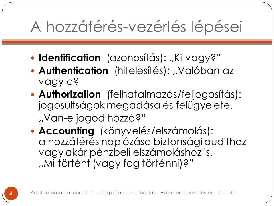 A hozzáférés-vezérlés lépései 4 Identification (azonosítás):,,Ki vagy Authentication (hitelesítés):,,Valóban az vagy-e.