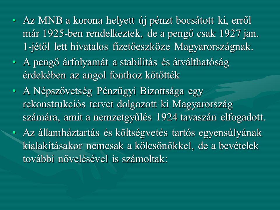 Az MNB a korona helyett új pénzt bocsátott ki, erről már 1925-ben rendelkeztek, de a pengő csak 1927 jan. 1-jétől lett hivatalos fizetőeszköze Magyaro