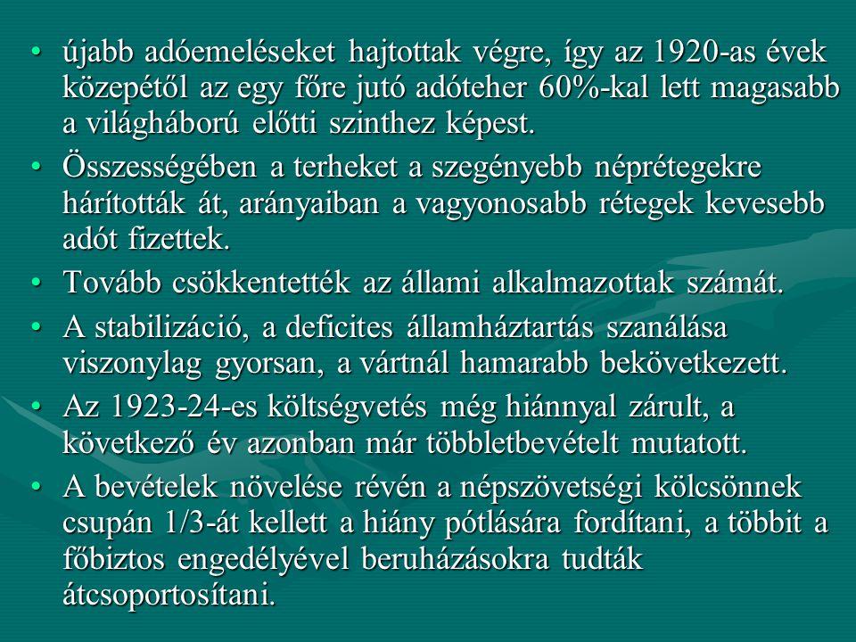 A szanálás 1926 nyarára sikeresen befejeződött, a zárolt számlákat feloldották, a népszövetség ellenőrzése megszűnt.A szanálás 1926 nyarára sikeresen befejeződött, a zárolt számlákat feloldották, a népszövetség ellenőrzése megszűnt.