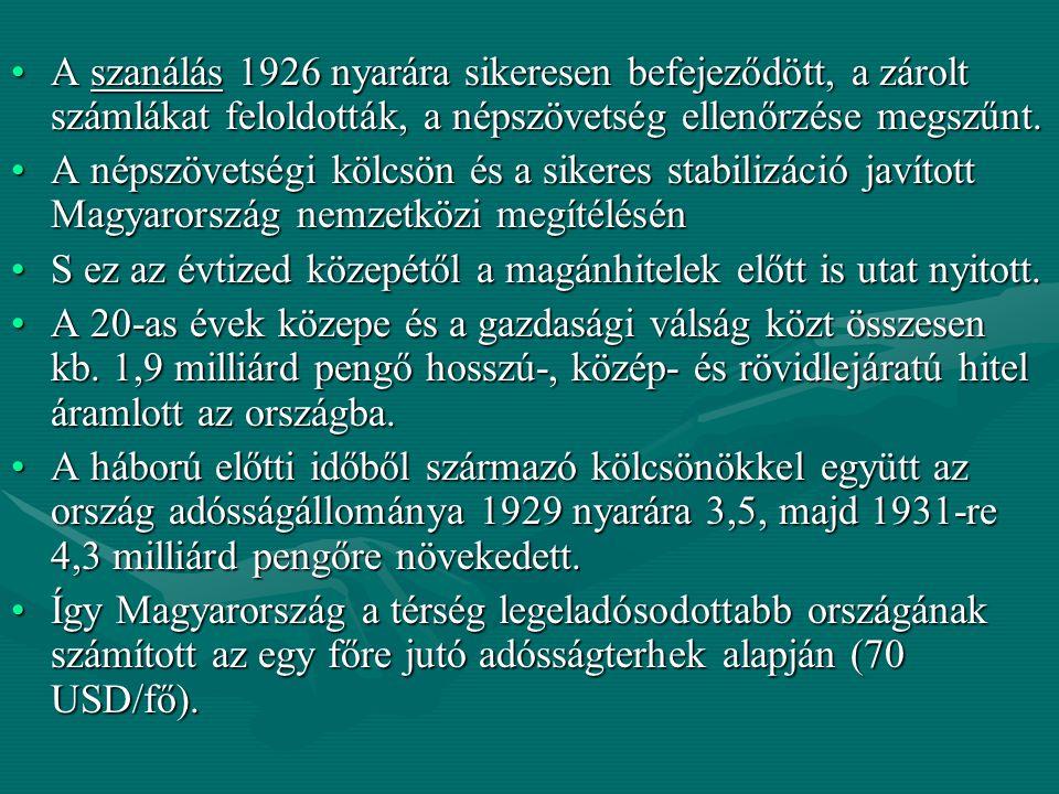 A külföldi hitelek jellemzői A külföldi hitelek szerepe felértékelődött, mert a háború és a forradalmak válságos évtizede sokat rontott a magyar gazdaság önfinanszírozási képességén.A külföldi hitelek szerepe felértékelődött, mert a háború és a forradalmak válságos évtizede sokat rontott a magyar gazdaság önfinanszírozási képességén.