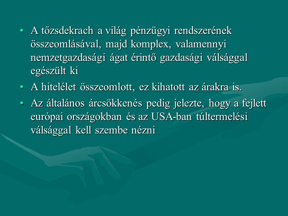 Magyarországon a válságot az agrárárak zuhanása és a tőkeimport megakadása idézte elő.Magyarországon a válságot az agrárárak zuhanása és a tőkeimport megakadása idézte elő.