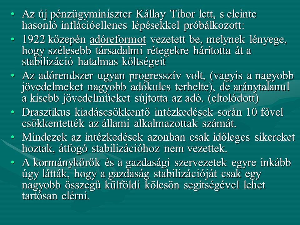 Az új pénzügyminiszter Kállay Tibor lett, s eleinte hasonló inflációellenes lépésekkel próbálkozott:Az új pénzügyminiszter Kállay Tibor lett, s eleint
