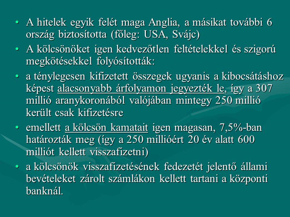 A kölcsönök felhasználásának ellenőrzésére a Népszövetség egy főbiztost delegált Magyarországra, akinek beleszólási joga volt a magyar költségvetésbe is (kormányzati kiadásokat vétózhatott meg, adókivetést írhatott elő) – ez az ország szuverenitását jelentősen csorbította.A kölcsönök felhasználásának ellenőrzésére a Népszövetség egy főbiztost delegált Magyarországra, akinek beleszólási joga volt a magyar költségvetésbe is (kormányzati kiadásokat vétózhatott meg, adókivetést írhatott elő) – ez az ország szuverenitását jelentősen csorbította.