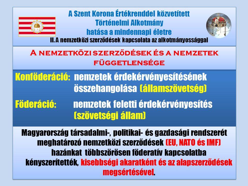 Konföderáció: nemzetek érdekérvényesítésének összehangolása (államszövetség) Föderáció: nemzetek feletti érdekérvényesítés (szövetségi állam) Konföderáció: nemzetek érdekérvényesítésének összehangolása (államszövetség) Föderáció: nemzetek feletti érdekérvényesítés (szövetségi állam) A Szent Korona Értékrenddel közvetített Történelmi Alkotmány hatása a mindennapi életre II.